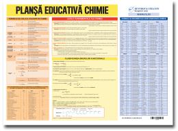 Planse educationale CHIMIE- formule uzuale