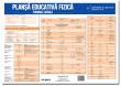 Planse educationale FIZICA- formule uzuale